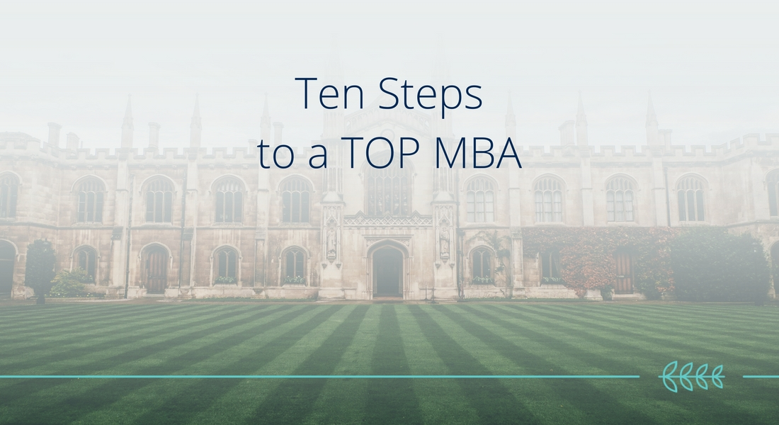 wharton essays questions Wharton school of the university of pennsylvania sample essay by admit success mba admissions consulting service our clients graduate from top mba programs.